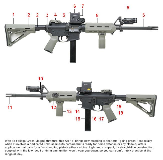 Brownells Dream Build ''Going Green'' 9mm AR-15 Schematic - Brownells on cz schematic, cetme schematic, revolver schematic, remington 870 schematic, ar trigger schematic, akm schematic, ar parts schematic, m4 schematic, sa80 schematic, mauser schematic, marlin model 60 schematic, dyson schematic, pistol schematic, m1 garand schematic, enfield schematic, glock schematic, gun schematic, m16 schematic, winchester schematic, ak-47 schematic,